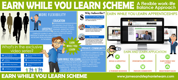 Earn And Learn Application