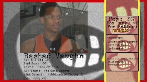 Oklahoma & Louisville recently offered 2014 Net Gain Sports (MN) wing Rashad Vaughn, reports @RyanJamesMN. #UofL #L1C4