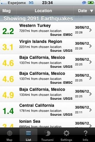 Ayer dije California y ya tembló debe venir uno mas fuerte en la madrugada pero en California norte por Washington