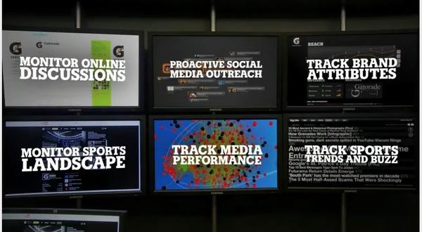 Social Media Center Social Media Nerve Center