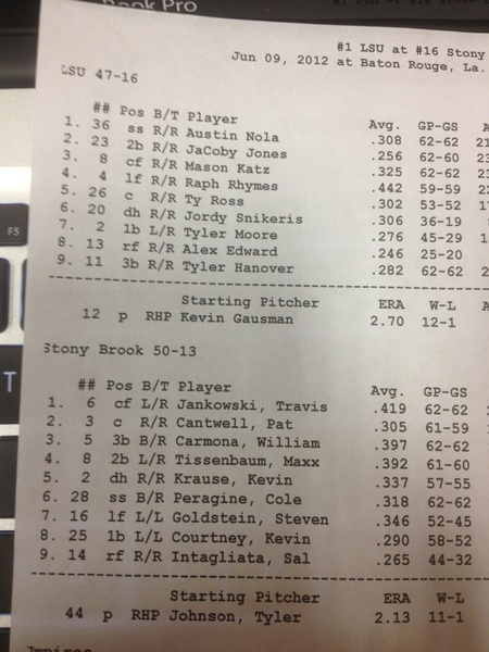 Starting line up for game 2. #imhereworking