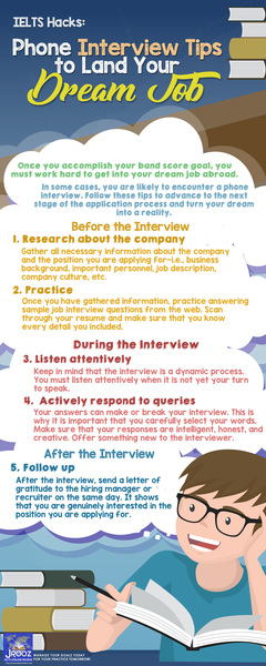 IELTS Academic Review Hacks: Phone Interview Tips to Land Your Dream Job