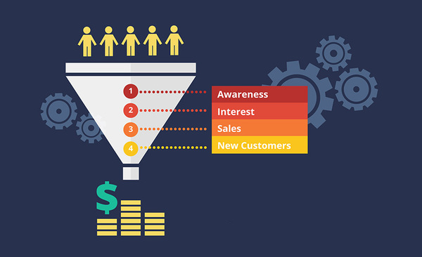 Done For You Marketing Funnel