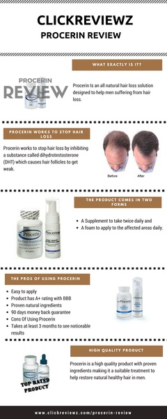 Should Men Really Buy Procerin For Hair Loss Or Is It Just Hype?
