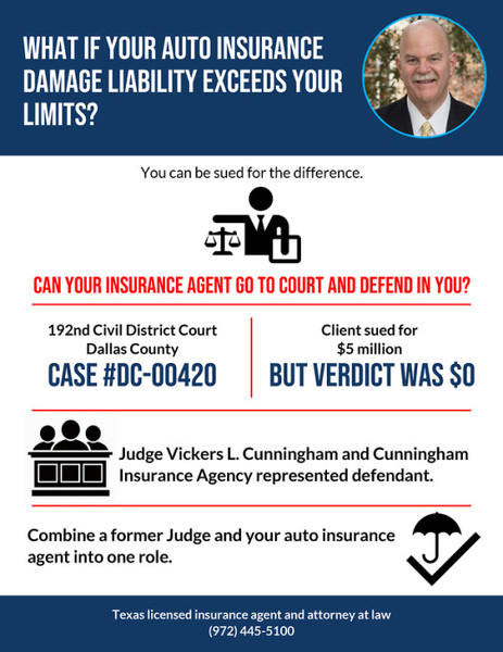 Judge Vickers Lee Cunningham - Insurance Agent Dallas [INFOGRAPHIC]