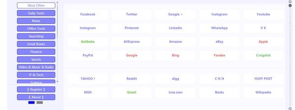 English Websites classifying