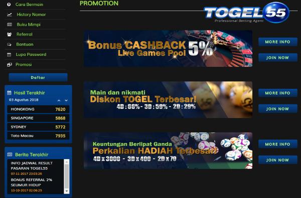 Keuntungan Main Togel55 | Situs Resmi Judi Online Togel55