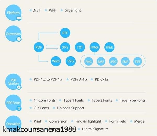 APDF HTML To PDF 360 yaLb