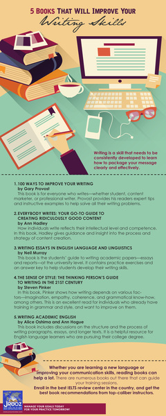 5 Books That Will Improve Your Writing Skills