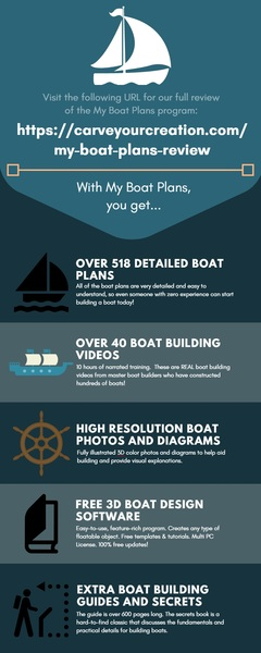 Build Your Dream Boat Now