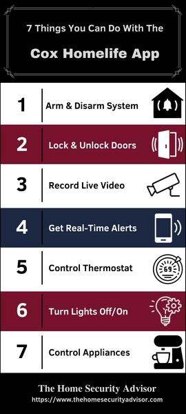 Cox Homelife Security App - 7 Things You Can Do!