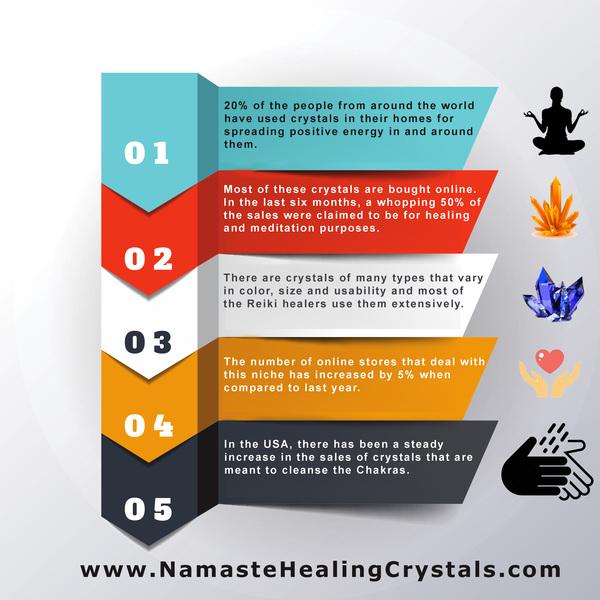 Namaste Healing Crystals