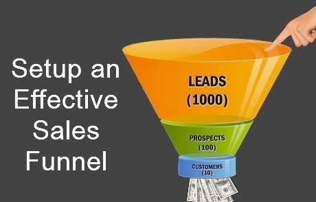 Marketing Funnel Setup