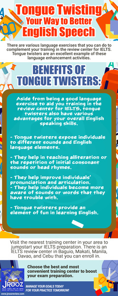 Tongue Twisting Your Way to Better English Speech