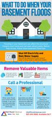 Utah Flooded Basement Cleanup Service