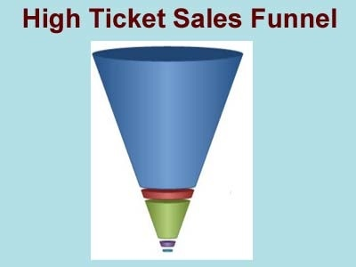 High Ticket Sales Funnel