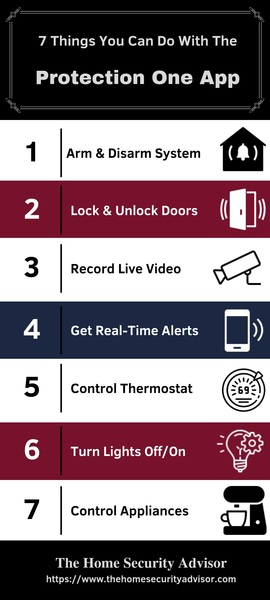 Protection One Security App - 7 Things It Can Do!