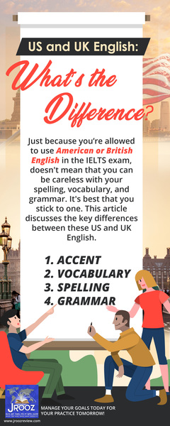 US and UK English: What's the Difference?