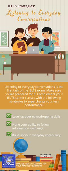 IELTS Strategies: Listening to Everyday Conversations